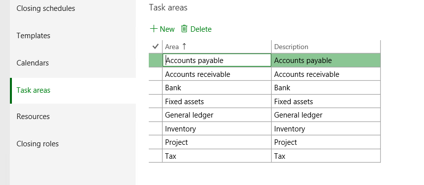 task areas